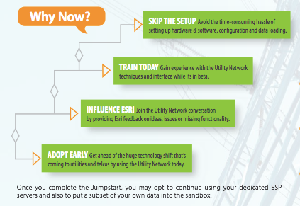 Utility Network Jumpstart