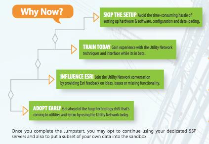 Utility Network Jumpstart