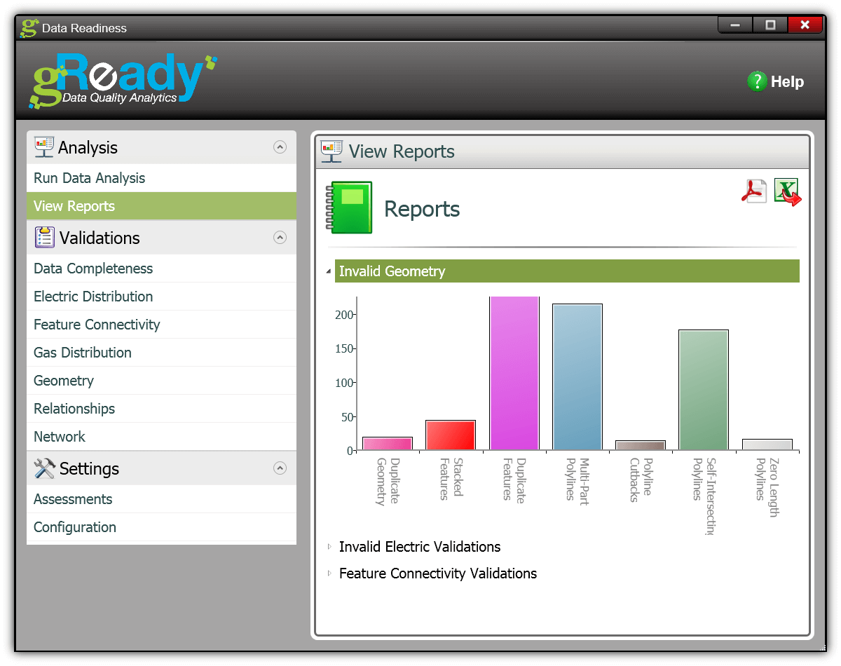 gReady Data Quality Analytics