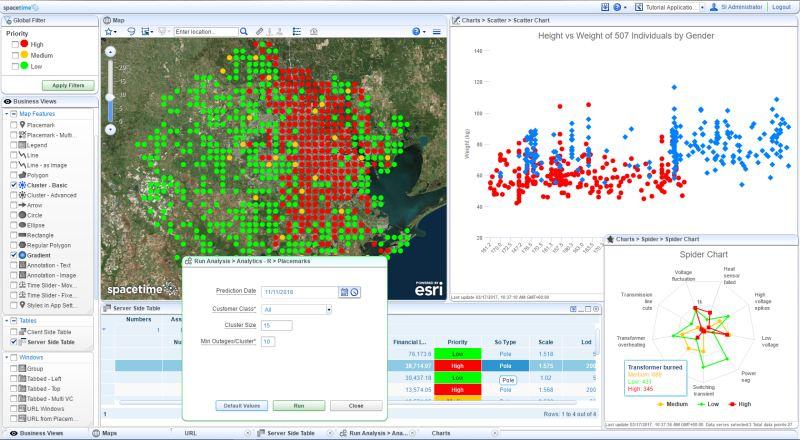 SpaceTime Analytics & IoT Portfolio