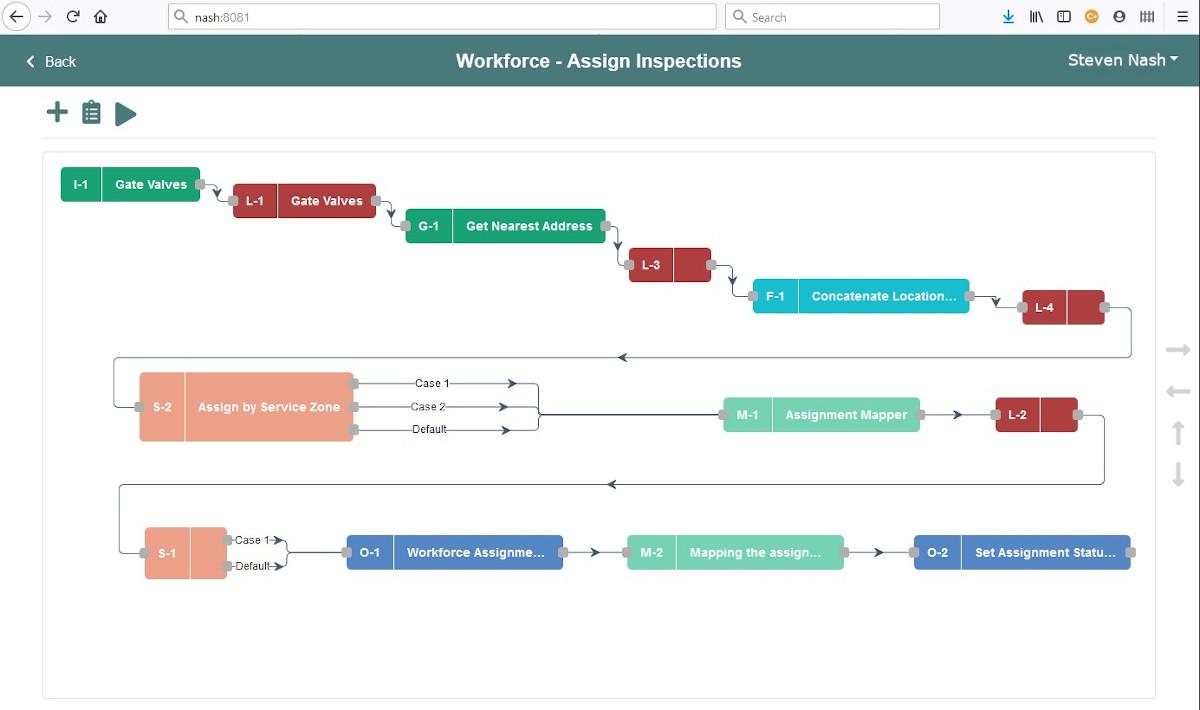 ActiveG Nash Workflows