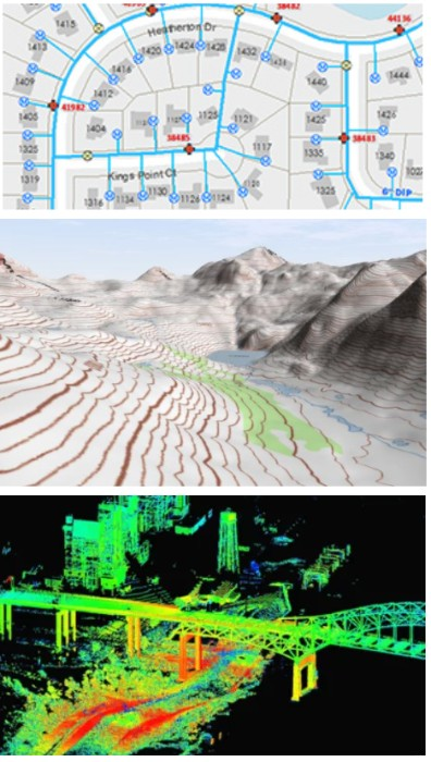 MG AEC Civil/Infrastructure Solutions for ArcGIS
