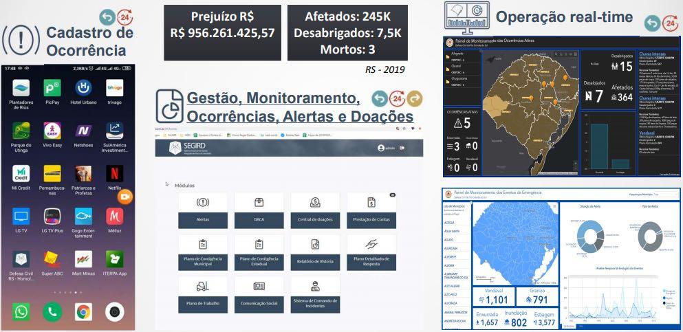 Disaster Risk Management System