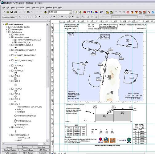 AIP-GIS Charting