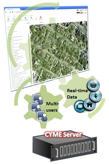 CYME Server
