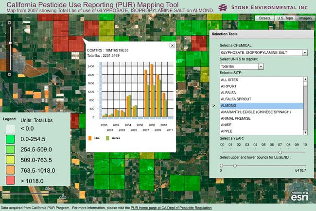 California Pesticide Use Reporting Tool