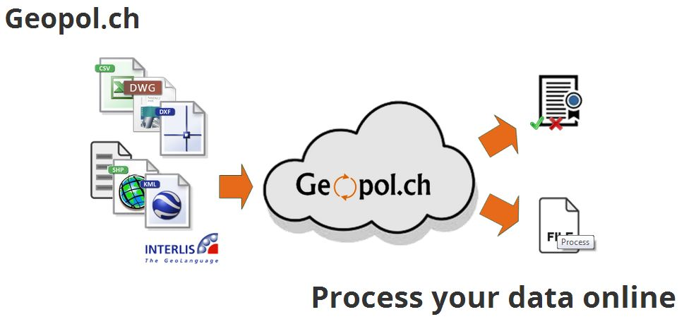 Geopol.ch