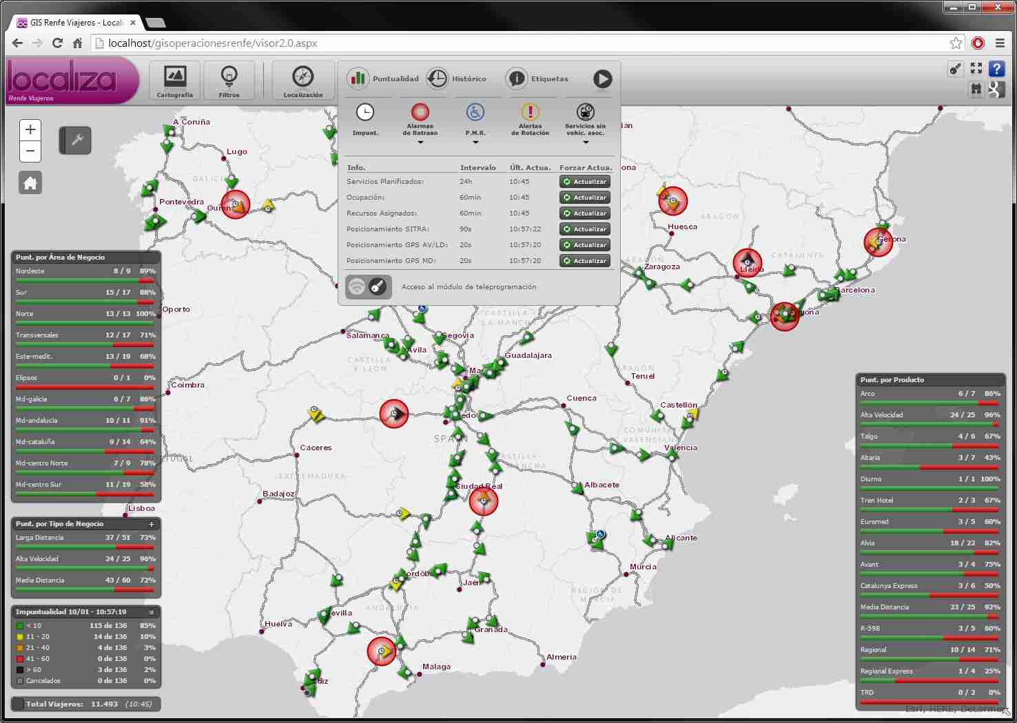 GIS for Railway Operations Control Center