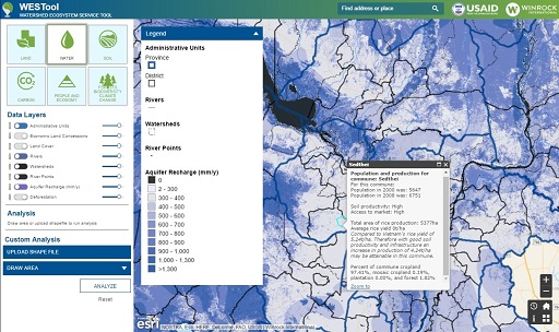 Watershed Ecosystem Services Tool (WESTool)