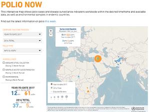 World Health organization (WHO): Polio Now