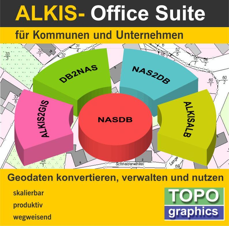 ALKIS Office Suite